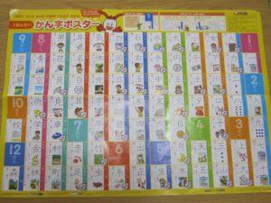 漢字ポスター